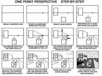 One Point Perspective Worksheet Fresh 50 Needed Worksheets for Art Students and Art Teachers by
