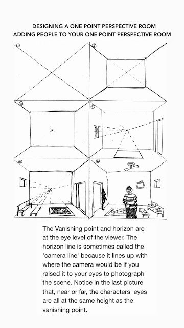 One Point Perspective Worksheet Lovely the Helpful Art Teacher Draw A Surrealistic Room In E