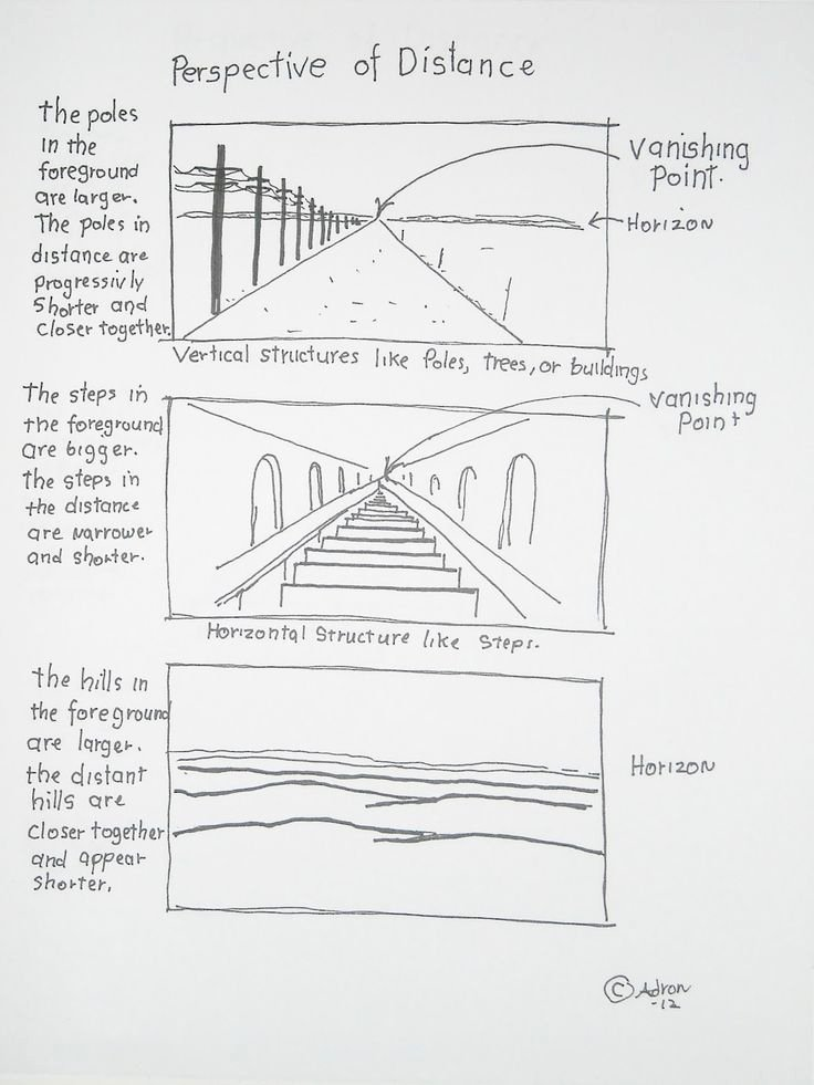 One Point Perspective Worksheet New 1 Point Perspective Worksheet Bing Images