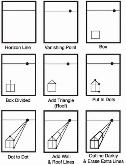 One Point Perspective Worksheet New the Helpful Art Teacher Perspective Drawing 101 Drawing