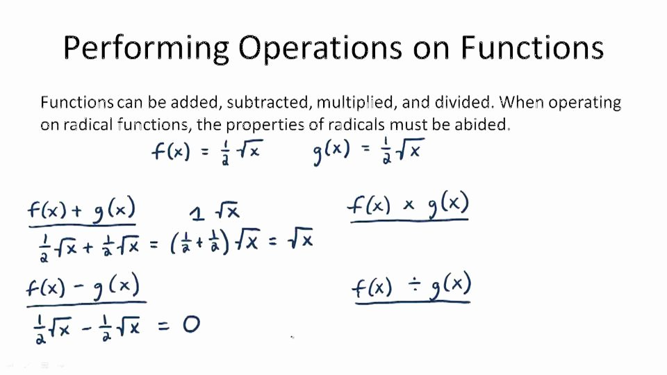 Operations On Functions Worksheet Best Of Operations Functions Worksheet with Answers