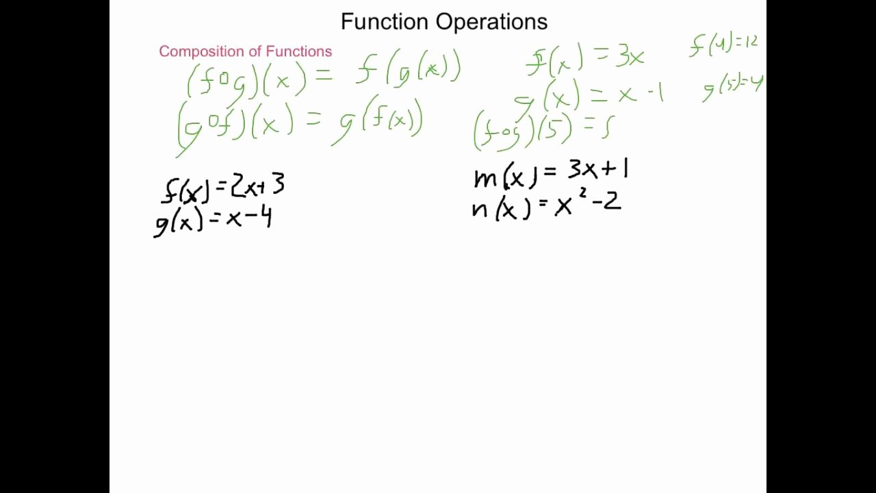 Operations On Functions Worksheet Elegant Algebra2 6 6 Function Operations