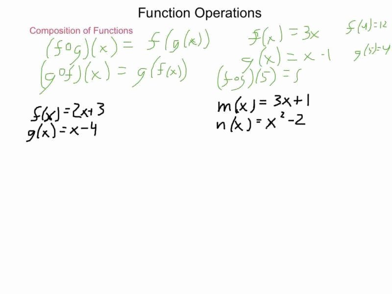 Operations On Functions Worksheet Unique Function Operations Worksheet
