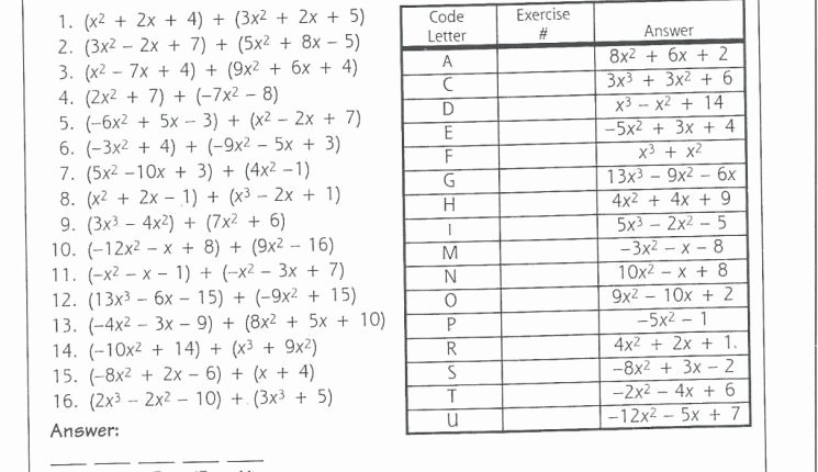 Operations On Functions Worksheet Unique Simple Operations Functions Worksheet Function