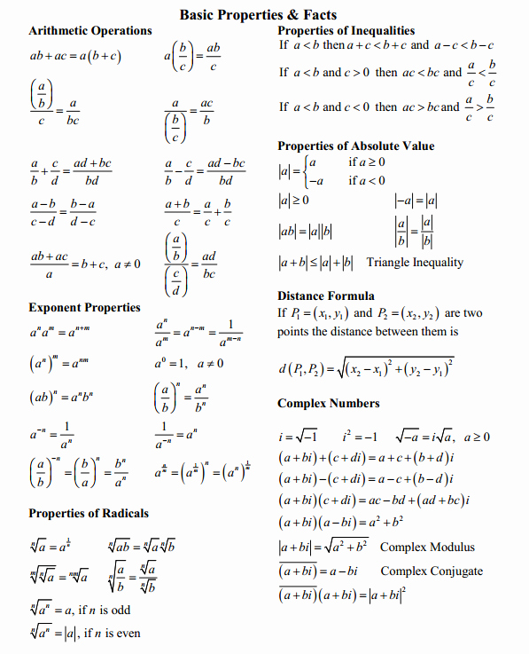 Operations with Complex Numbers Worksheet Beautiful Basic Properties & Facts Arithmetic Operations