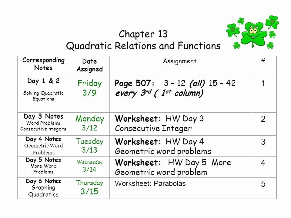 Operations with Functions Worksheet Elegant 23 Kuta software Infinite Algebra 2 Function Operations