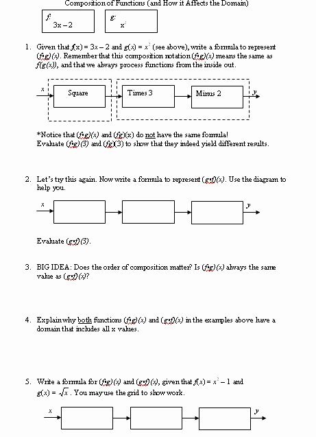 Operations with Functions Worksheet Lovely Function Operations Worksheet