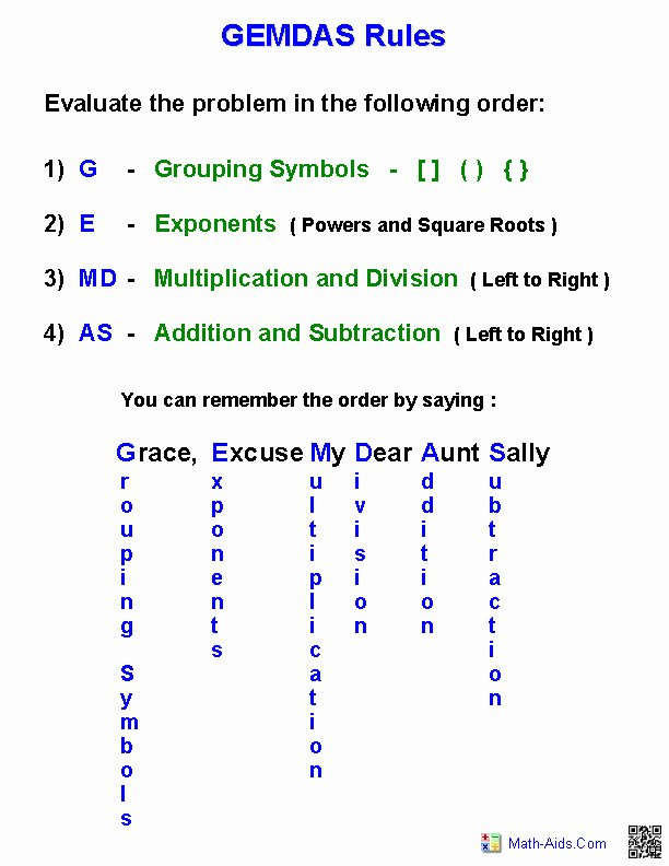 Operations with Polynomials Worksheet Elegant Operations with Polynomials Worksheet