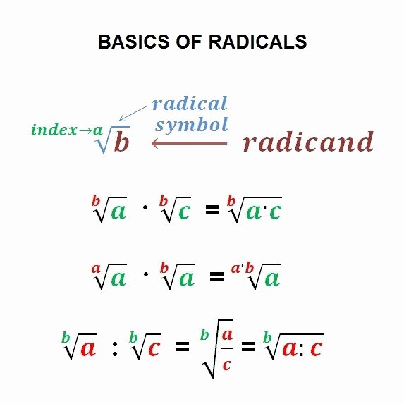 Operations with Radicals Worksheet Inspirational Radicals Basic Math Operations Simplification