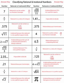 Operations with Rational Numbers Worksheet Awesome Classifying Rational & Irrational Numbers