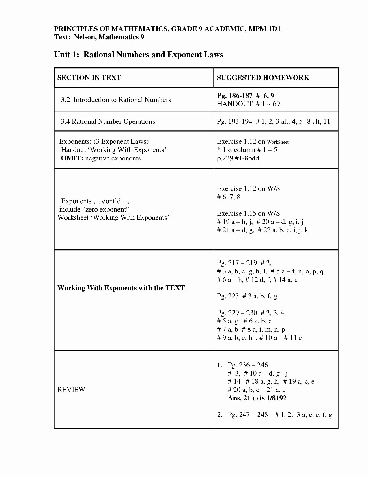 Operations with Rational Numbers Worksheet Elegant order Operations Rational Numbers Worksheet Pdf