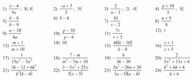 Operations with Rational Numbers Worksheet Luxury Algebra Ii Ap Calculus