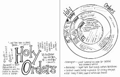 Order Of the Mass Worksheet Beautiful Catholic Mass Parts In order Worksheet