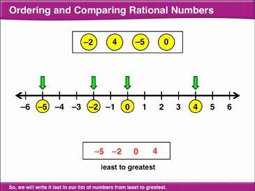 Ordering Rational Numbers Worksheet Beautiful ordering and Paring Rational Numbers Math Lesson