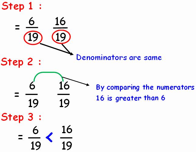 Ordering Rational Numbers Worksheet Beautiful Paring and ordering Rational Numbers Worksheet