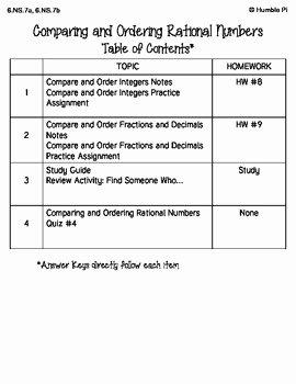 Ordering Rational Numbers Worksheet New Paring and ordering Rational Numbers Bundle 6 Ns 7a 6