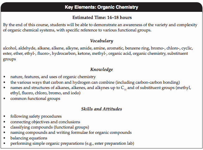 Organic Chemistry Worksheet with Answers Lovely Unit 7 organic Chemistry