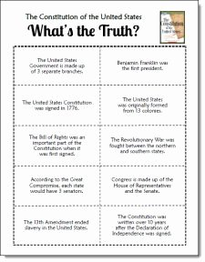 Outline Of the Constitution Worksheet Awesome Facts What S the and the social On Pinterest