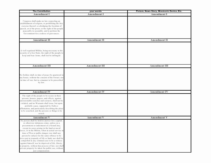Outline Of the Constitution Worksheet Awesome the Bill Rights Worksheet
