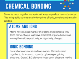 Overview Chemical Bonds Worksheet Answers Elegant 2018 Chemical Bonding Summary and Differentiated