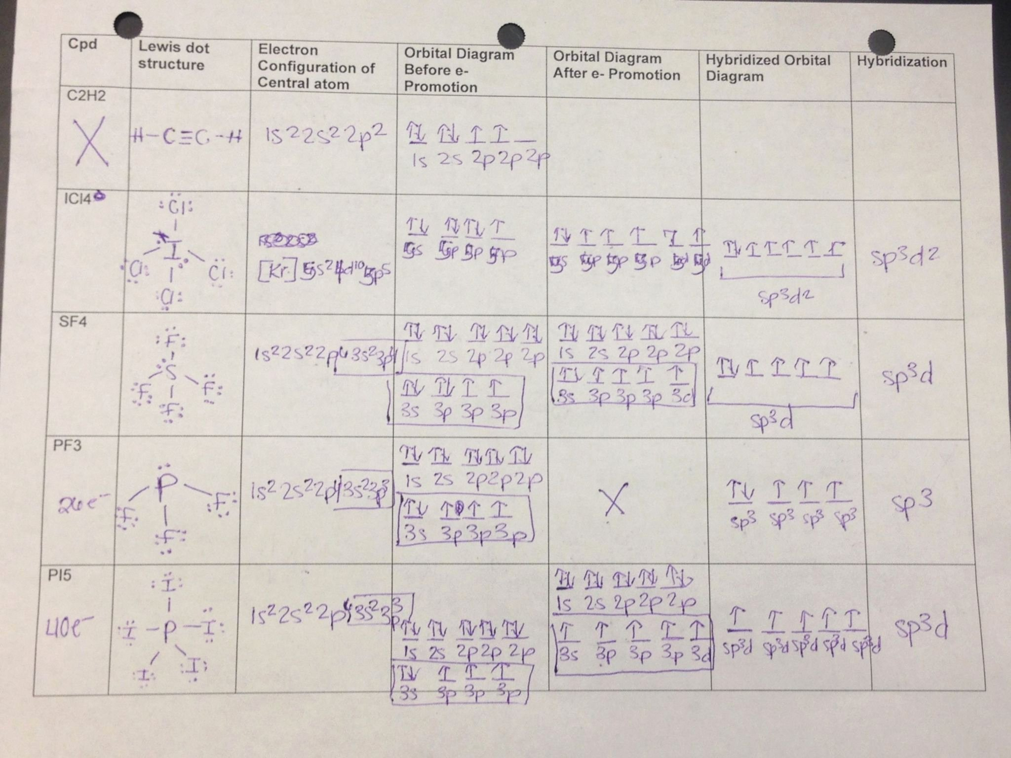 Overview Chemical Bonds Worksheet Answers Unique Lewis Dot Structures Worksheet 1 Answer Key