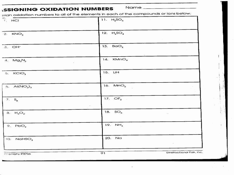 Oxidation and Reduction Worksheet Beautiful Oxidation Reduction Worksheet