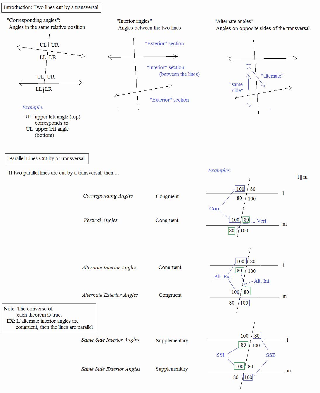 Parallel Lines Transversal Worksheet Lovely Math Plane Parallel Lines Cut by Transversals