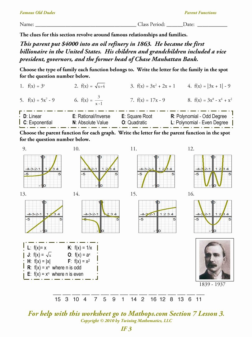 Parent Function Worksheet Answers Elegant if 3 Parent Functions Mathops