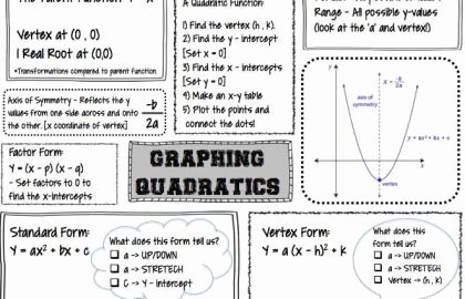 Parent Function Worksheet Answers Lovely 24 Graphing Quadratic Functions Worksheet Answers Algebra