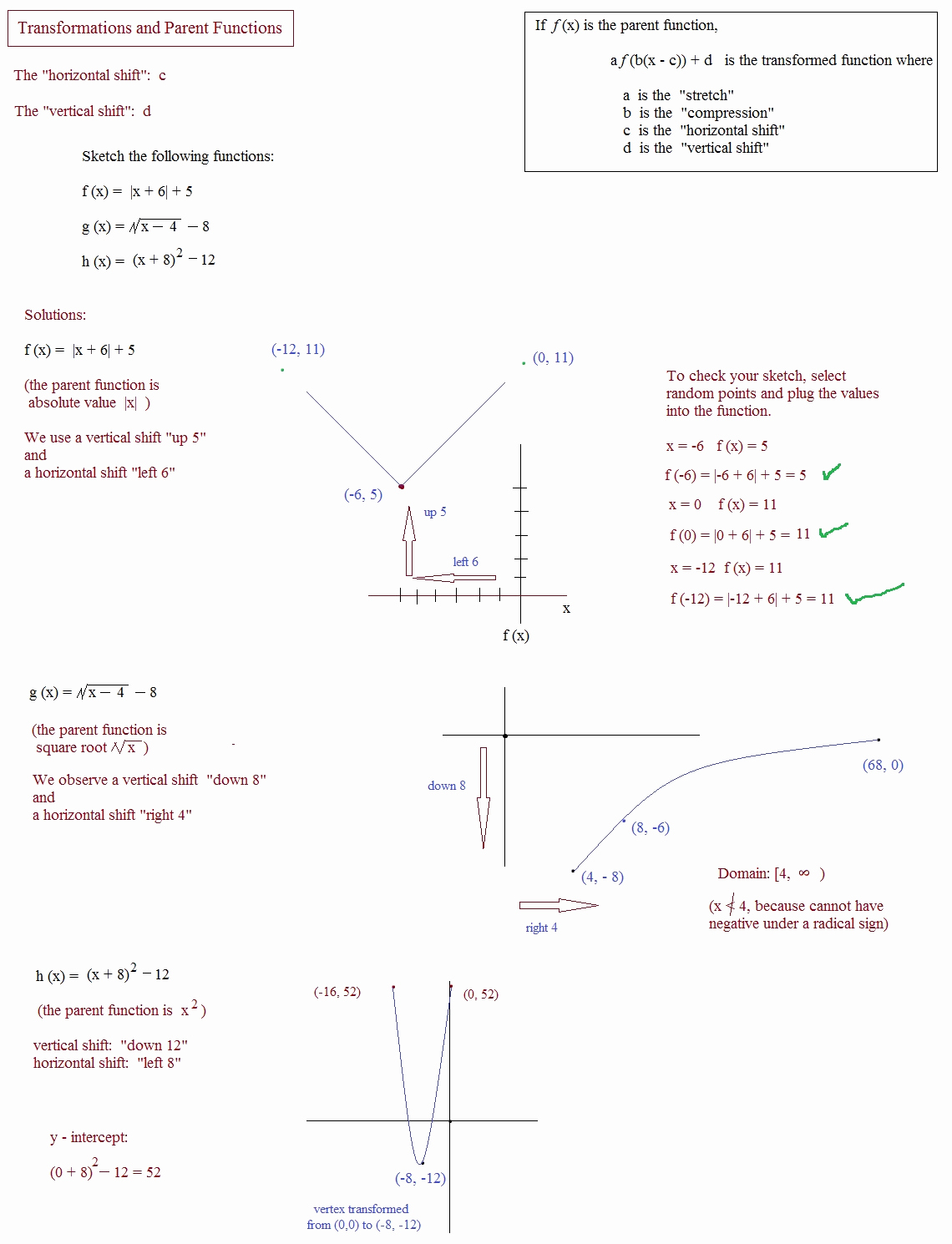 Parent Function Worksheet Answers Luxury Math Plane Graphing I Transformations & Parent Functions