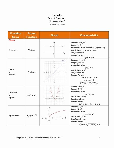 Parent Function Worksheet Answers Luxury Parent Functions Review Sheet Handouts & Reference for 9th