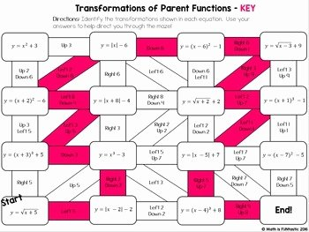 Parent Function Worksheet Answers New Identifying Transformations Of Parent Functions Mazes by