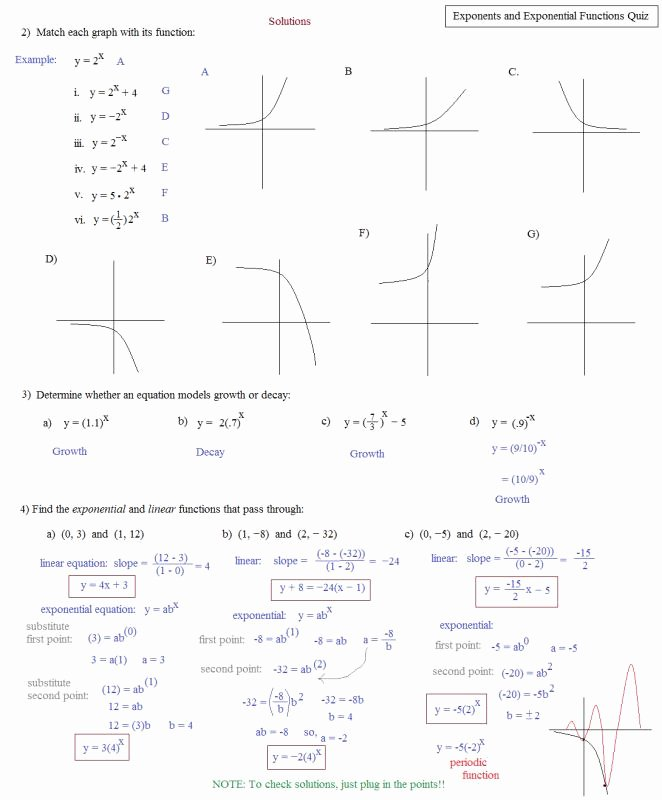 Parent Function Worksheet Answers New Parent Graphs and Transformations Worksheet Answers