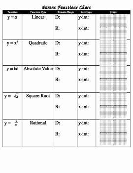 Parent Function Worksheet Answers Unique Blank Parent Function Chart Educational