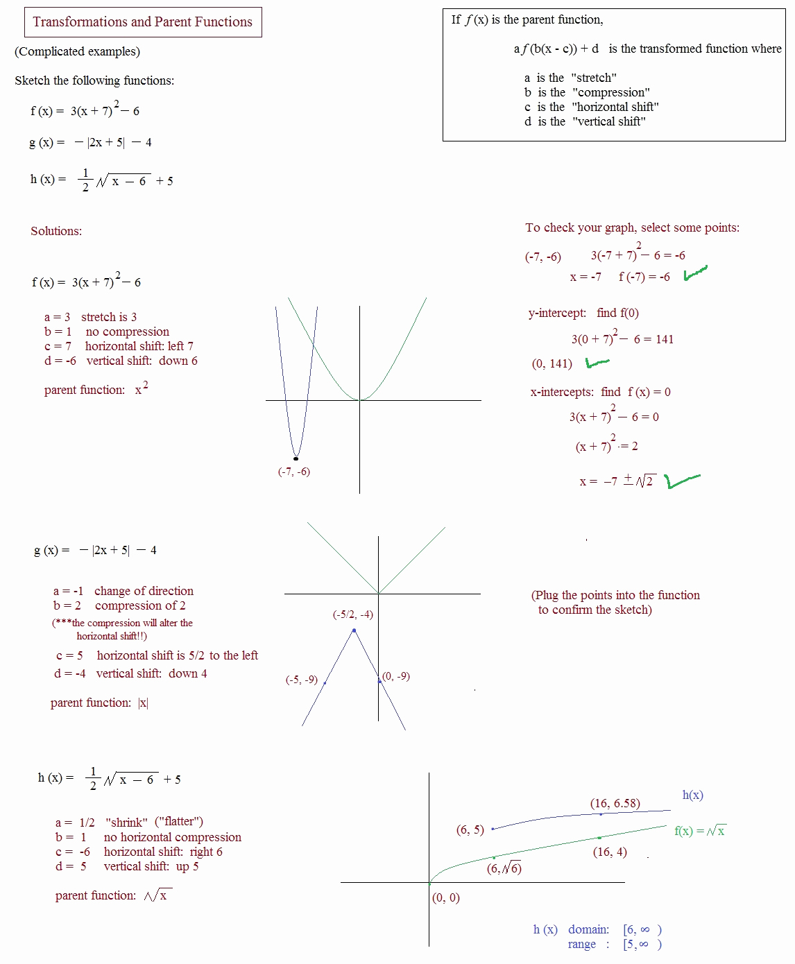 Parent Function Worksheet Answers Unique Math Plane Graphing I Transformations & Parent Functions