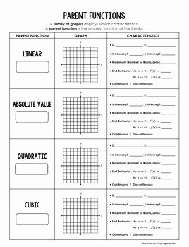 Parent Functions and Transformations Worksheet Beautiful Parent Functions and Transformations Algebra 2 Unit 3
