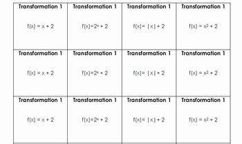 Parent Functions and Transformations Worksheet Elegant Function Transformations sort and Graph Activity by