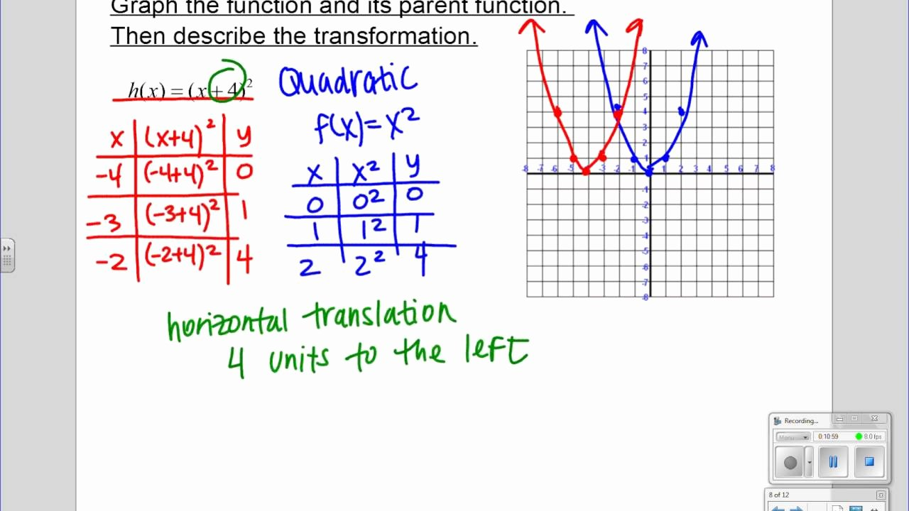 Parent Functions and Transformations Worksheet Inspirational Parent Functions and Transformations 1 2 Algebra Ii