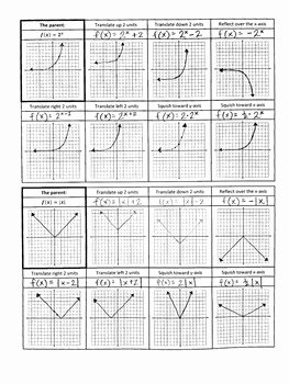 Parent Functions and Transformations Worksheet Unique Parent Function Transformations Editable by Rise Over Run