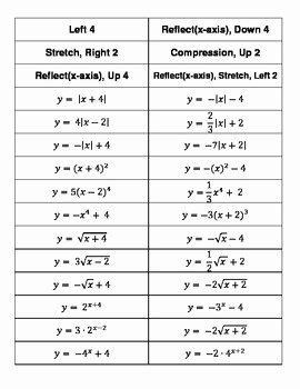 Parent Functions and Transformations Worksheet Unique Transformations Of Parent Functions Pattern Puzzle by the