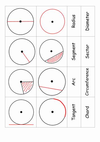 Parts Of A Circle Worksheet Awesome Naming Parts Of A Circle by Yasminejade Teaching