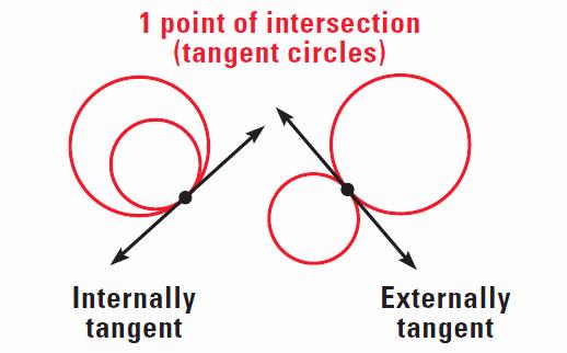 Parts Of A Circle Worksheet Lovely Parts Of A Circle Worksheet
