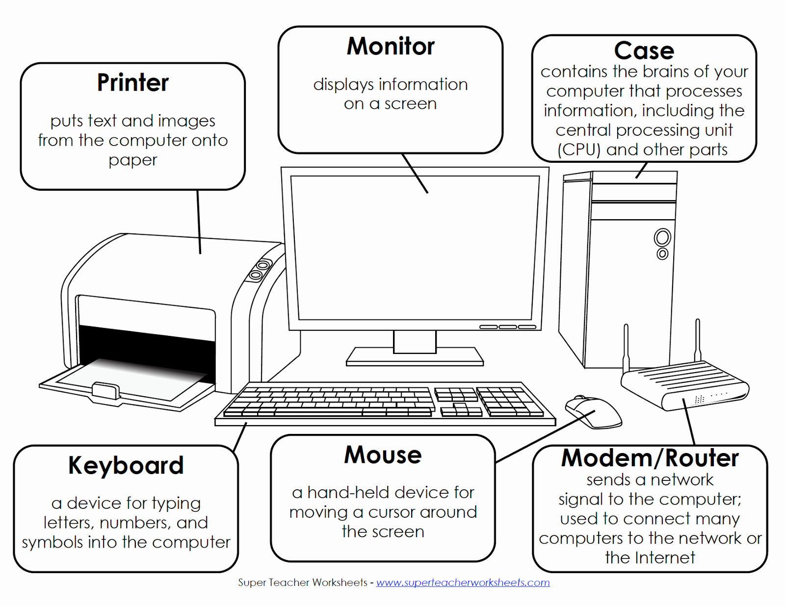 Parts Of A Computer Worksheet New Barnard Tech Integration Grades 1 3 Learning the Parts Of