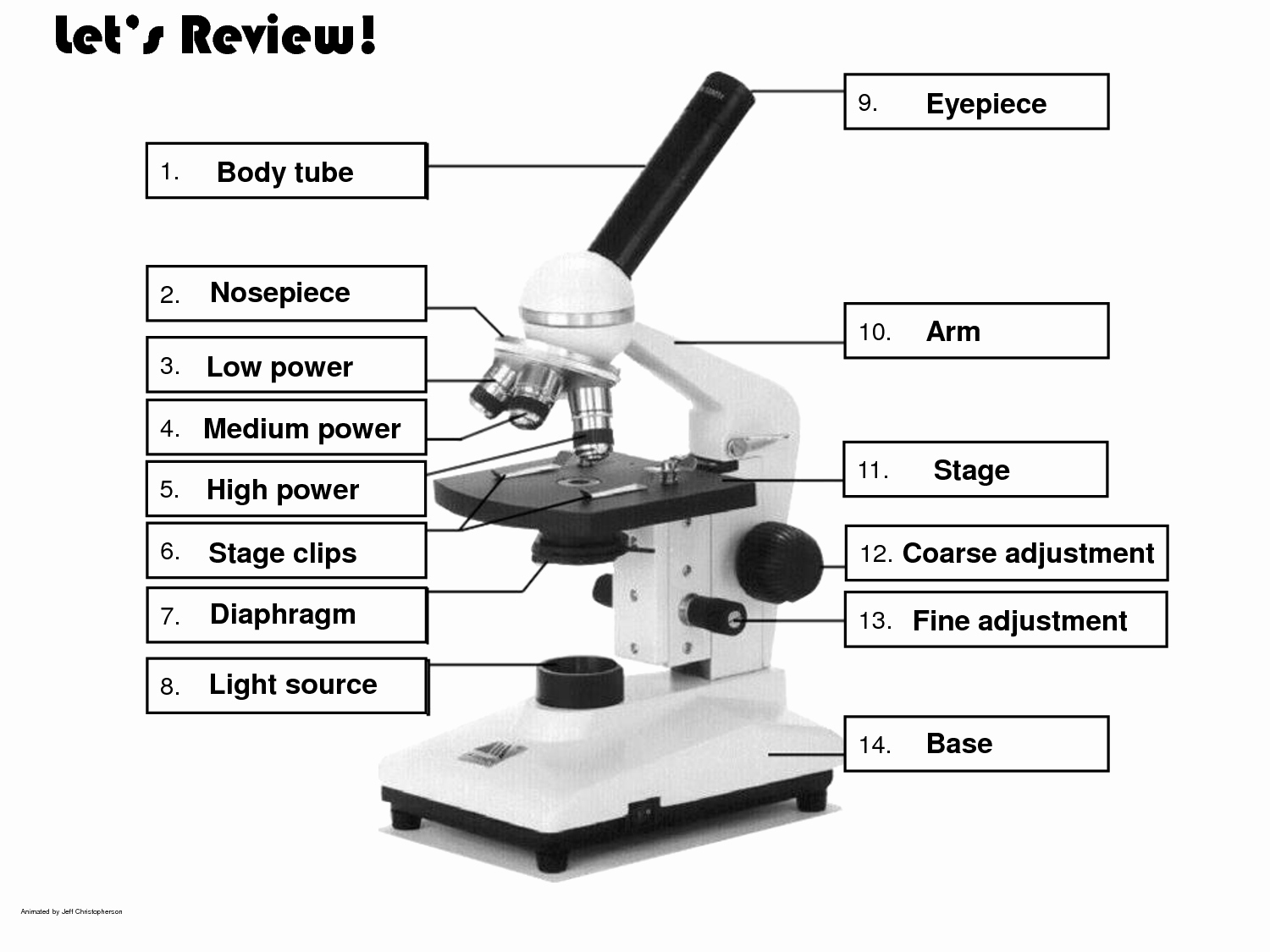 Parts Of A Microscope Worksheet Fresh 17 Best Of Microscope Labeling Worksheet