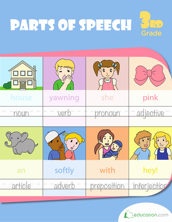 Parts Of Speech Worksheet Pdf Fresh Piratebaycanvas Blog