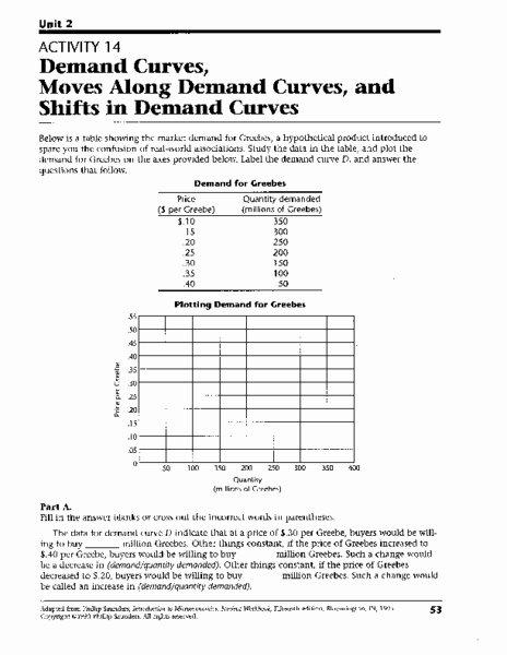 Percent Error Worksheet Answer Key Inspirational Demand Worksheet Answer Key Breadandhearth
