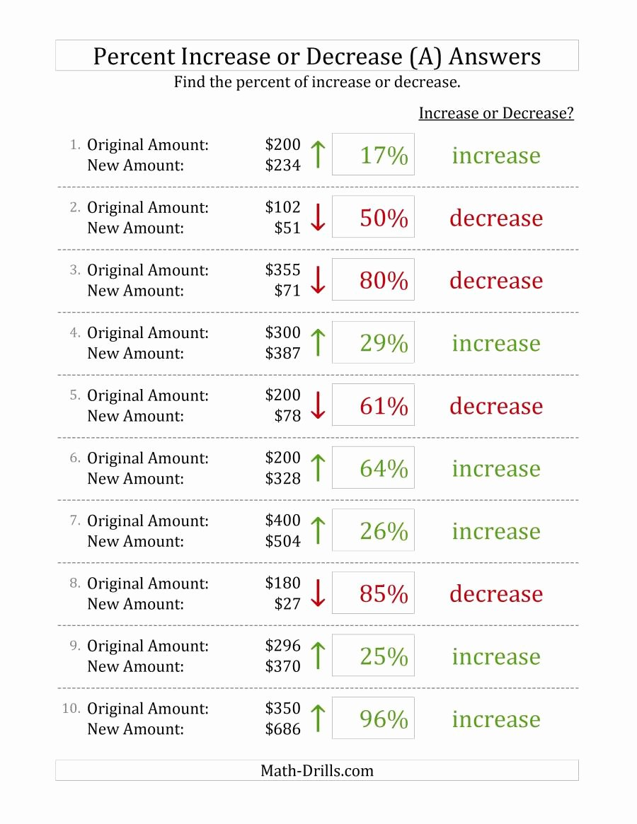 Percentage Increase and Decrease Worksheet Lovely Percent Increase or Decrease Of Dollar Amounts with whole