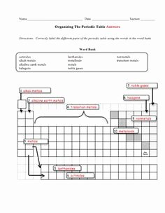 Periodic Table Activity Worksheet Fresh 1000 Images About Education Science On Pinterest