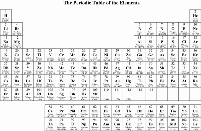 Periodic Table Activity Worksheet New Coloring the Periodic Table Worksheets