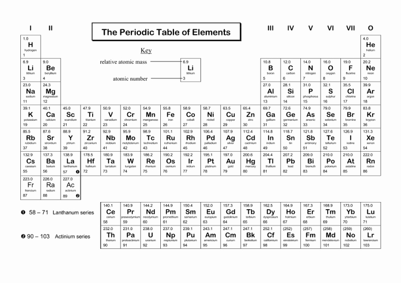 Periodic Table Of Elements Worksheet Awesome Coloring the Periodic Table Worksheets